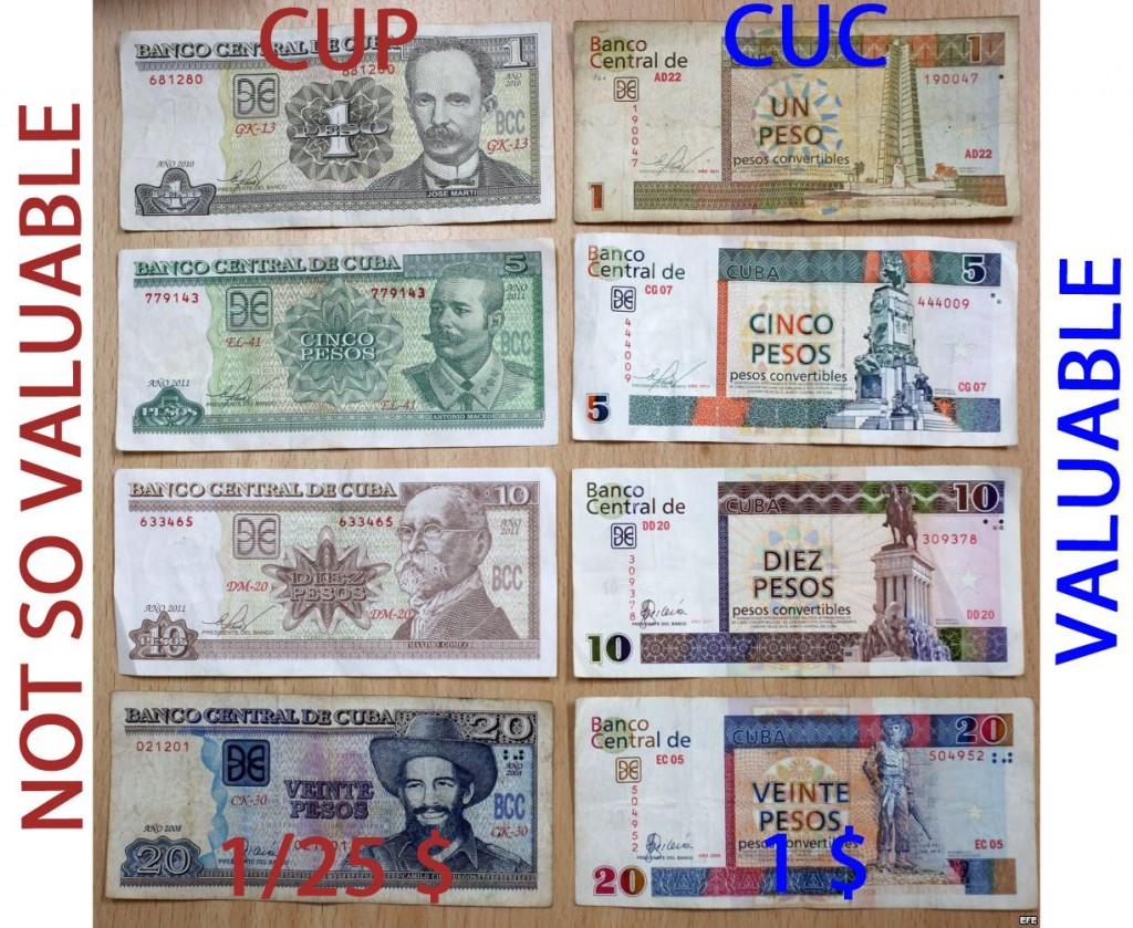 cuban-money